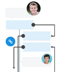 Sitemap planning