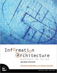Information Architecture: Blueprint for the Web