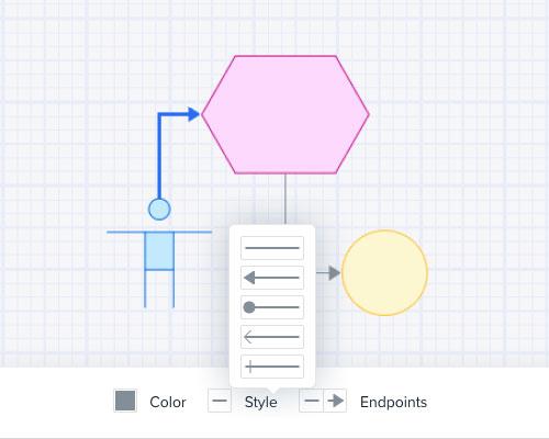 Diagram line connector function
